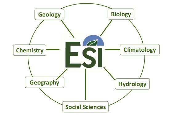 ESI-Mission